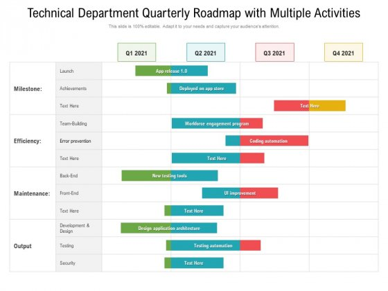 Technical Department Quarterly Roadmap With Multiple Activities Microsoft