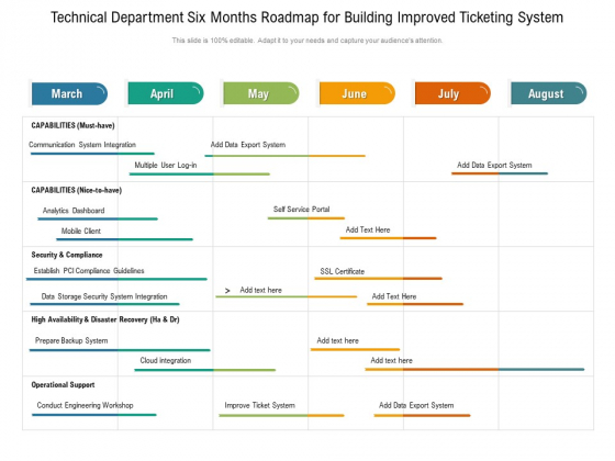 Technical Department Six Months Roadmap For Building Improved Ticketing System Summary