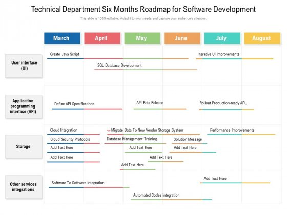 Technical Department Six Months Roadmap For Software Development Infographics