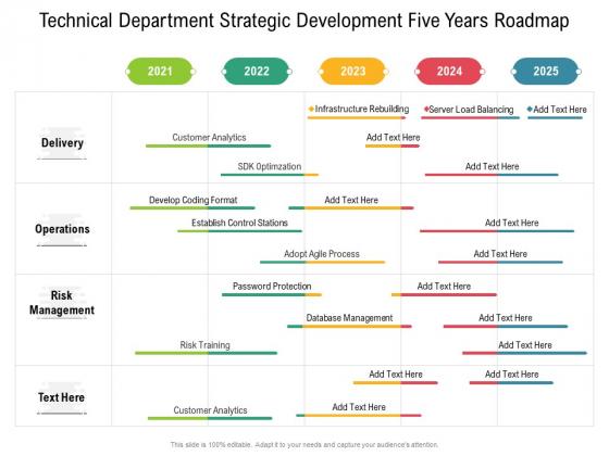 Technical Department Strategic Development Five Years Roadmap Infographics