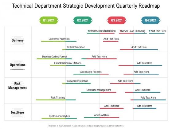 Technical Department Strategic Development Quarterly Roadmap Infographics