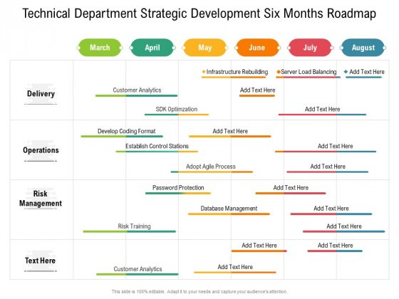 Technical Department Strategic Development Six Months Roadmap Diagrams