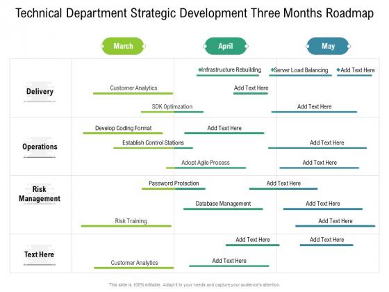 Technical Department Strategic Development Three Months Roadmap Pictures