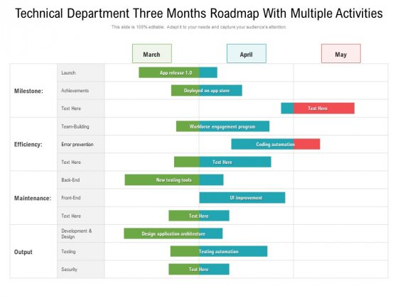 Technical Department Three Months Roadmap With Multiple Activities Formats
