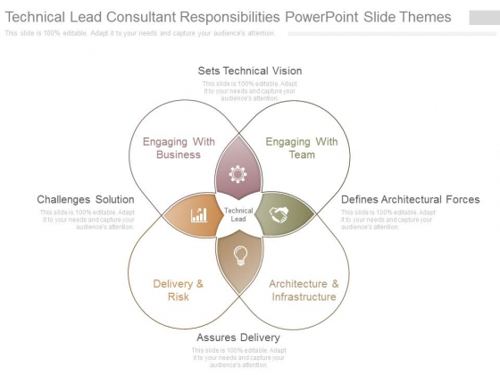 Technical Lead Consultant Responsibilities Powerpoint Slide