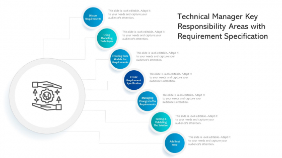 Technical Manager Key Responsibility Areas With Requirement Specification Ppt PowerPoint Presentation Gallery Influencers PDF