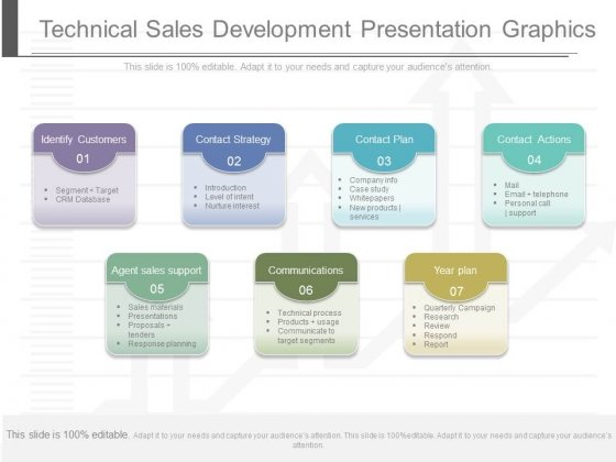Technical Sales Development Presentation Graphics
