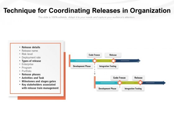 Technique For Coordinating Releases In Organization Ppt PowerPoint Presentation Gallery Designs Download PDF