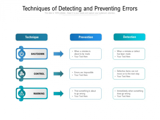Techniques Of Detecting And Preventing Errors Ppt PowerPoint Presentation Professional Skills PDF