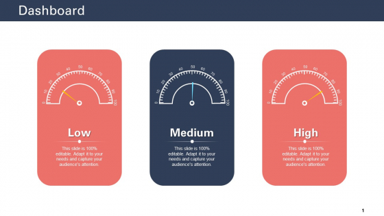 Techniques To Increase Customer Satisfaction Dashboard Ppt Infographic Template Background Images PDF
