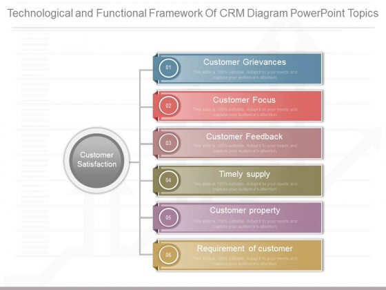 Technological And Functional Framework Of Crm Diagram Powerpoint Topics
