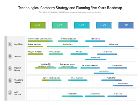Technological Company Strategy And Planning Five Years Roadmap Clipart