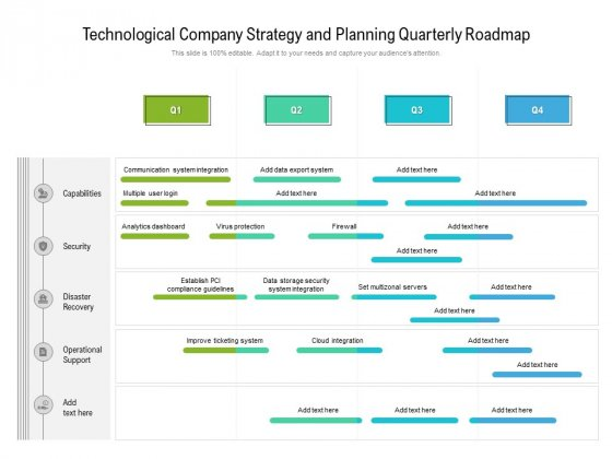 Technological Company Strategy And Planning Quarterly Roadmap Portrait