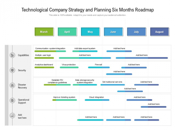 Technological Company Strategy And Planning Six Months Roadmap Graphics