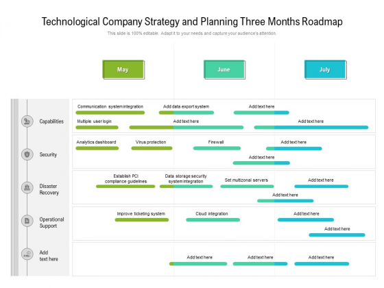 Technological Company Strategy And Planning Three Months Roadmap Introduction