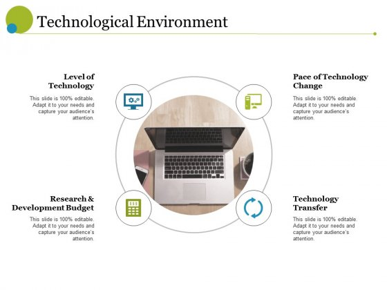 technological environment ppt powerpoint presentation gallery background images
