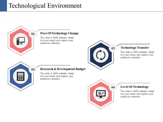 Technological Environment Ppt PowerPoint Presentation Layouts Templates