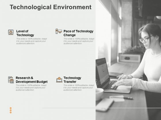 Technological Environment Ppt PowerPoint Presentation Model Design Inspiration