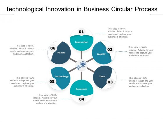 Technological Innovation In Business Circular Process Ppt PowerPoint Presentation Layouts Example PDF