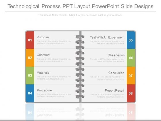 Technological Process Ppt Layout Powerpoint Slide Designs