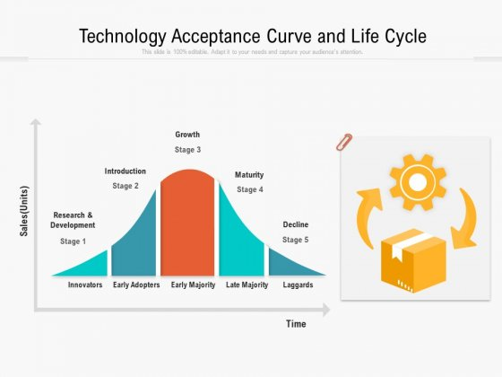 Technology Acceptance Curve And Life Cycle Ppt PowerPoint Presentation File Model PDF