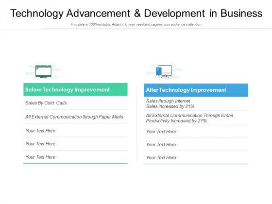 Technology Advancement And Development In Business Ppt PowerPoint Presentation Professional Deck