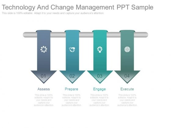 Technology And Change Management Ppt Sample