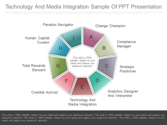 Technology And Media Integration Sample Of Ppt Presentation