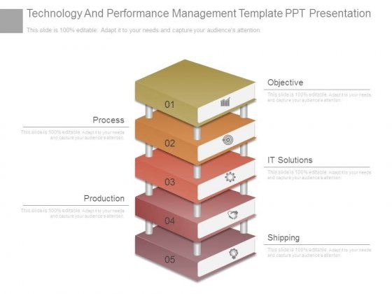 Technology And Performance Management Template Ppt Presentation