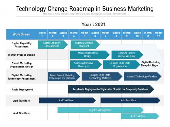Technology Change Roadmap In Business Marketing Ppt PowerPoint Presentation Infographics Maker PDF