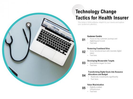 Technology Change Tactics For Health Insurer Ppt PowerPoint Presentation Gallery Slide Download PDF