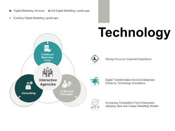 Technology Consulting Ppt PowerPoint Presentation Icon Background Images