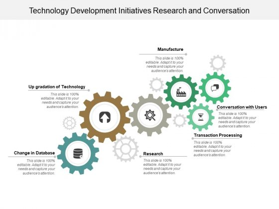 Technology Development Initiatives Research And Conversation Ppt PowerPoint Presentation Visual Aids Portfolio