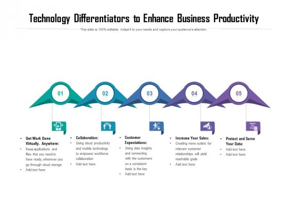 Technology Differentiators To Enhance Business Productivity Ppt PowerPoint Presentation Gallery Layout Ideas PDF