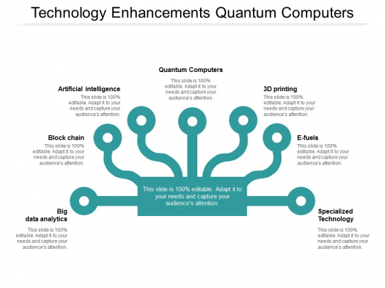 Technology Enhancements Quantum Computers Ppt PowerPoint Presentation Summary Icons