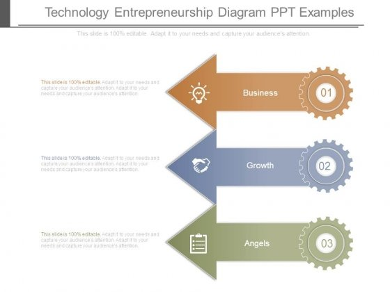 Technology Entrepreneurship Diagram Ppt Examples