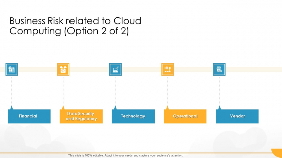 Technology Guide For Serverless Computing Business Risk Related To Cloud Computing Vendor Brochure PDF