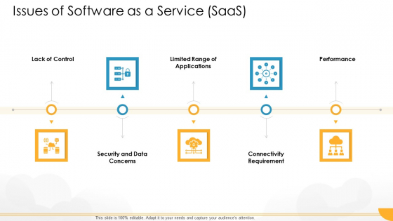Technology Guide For Serverless Computing Issues Of Software As A Service Saas Background PDF