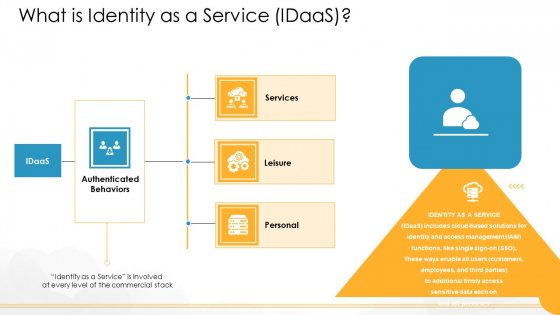 Technology Guide For Serverless Computing What Is Identity As A Service Idaas Structure PDF