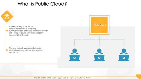 Technology Guide For Serverless Computing What Is Public Cloud Information PDF