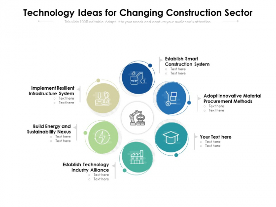 Technology Ideas For Changing Construction Sector Ppt PowerPoint Presentation Pictures Layouts PDF