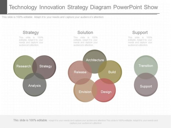Technology Innovation Strategy Diagram Powerpoint Show