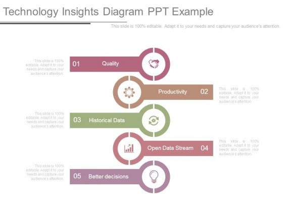 Technology Insights Diagram Ppt Example