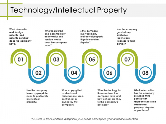Technology Intellectual Property Template 2 Ppt PowerPoint Presentation Gallery Slide Portrait