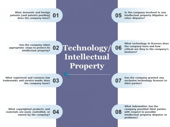 Technology Intellectual Property Template 2 Ppt PowerPoint Presentation Infographics Outfit