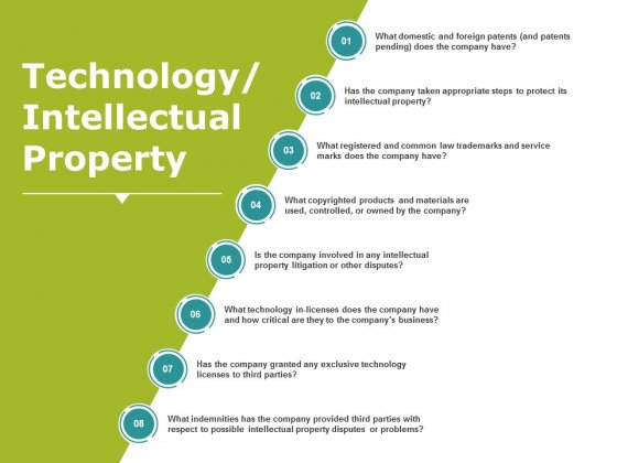 Technology Intellectual Property Template Ppt PowerPoint Presentation Professional Slides