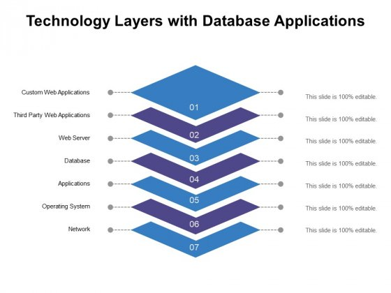 Technology Layers With Database Applications Ppt PowerPoint Presentation Infographic Template Slide Download PDF