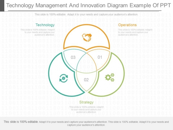 Technology Management And Innovation Diagram Example Of Ppt