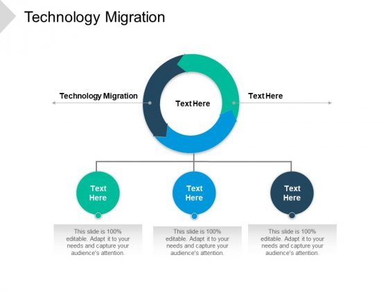 Technology Migration Ppt PowerPoint Presentation Inspiration Pictures Cpb Pdf
