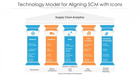 Technology Model For Aligning SCM With Icons Ppt PowerPoint Presentation File Graphics Design PDF
